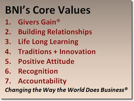 BNI Central Maryland Core Values